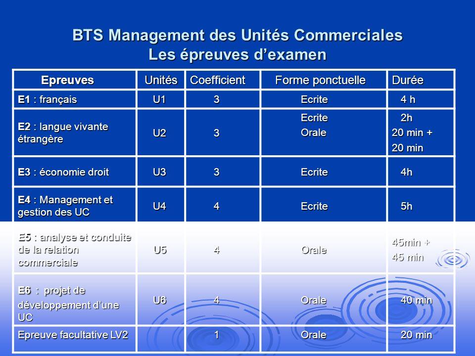 BTS Management des Unités Commerciales Les épreuves d'examen