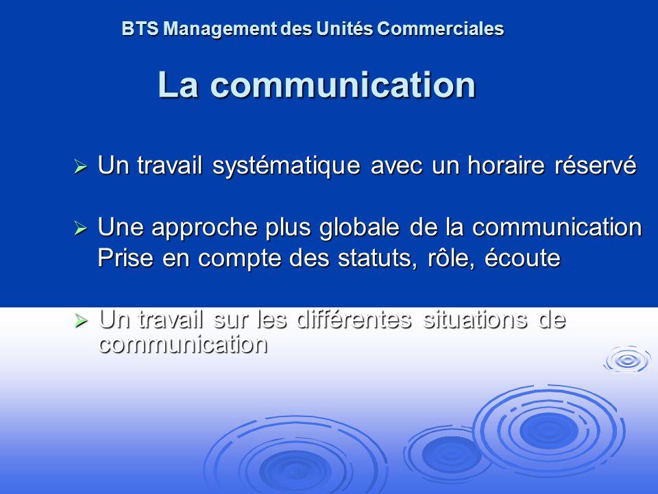 BTS Management des Unités Commerciales La communication