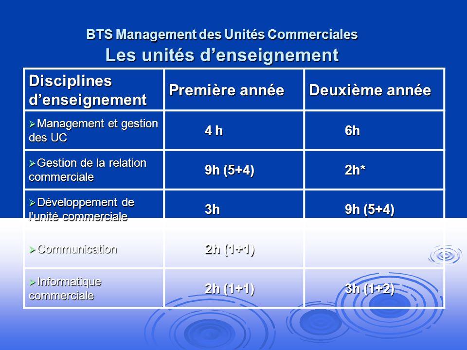 BTS Management des Unités Commerciales Les unités d'enseignement