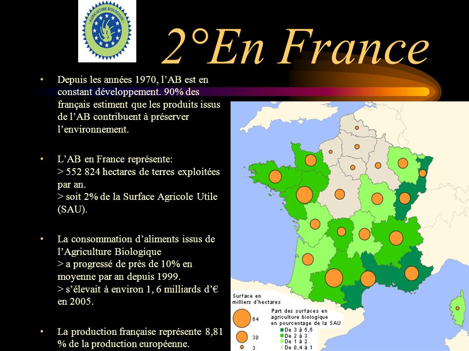 2°En France