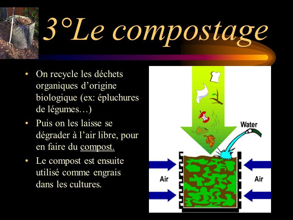 3°Le compostage On recycle les déchets organiques d'origine biologique (ex: épluchures de légumes…)