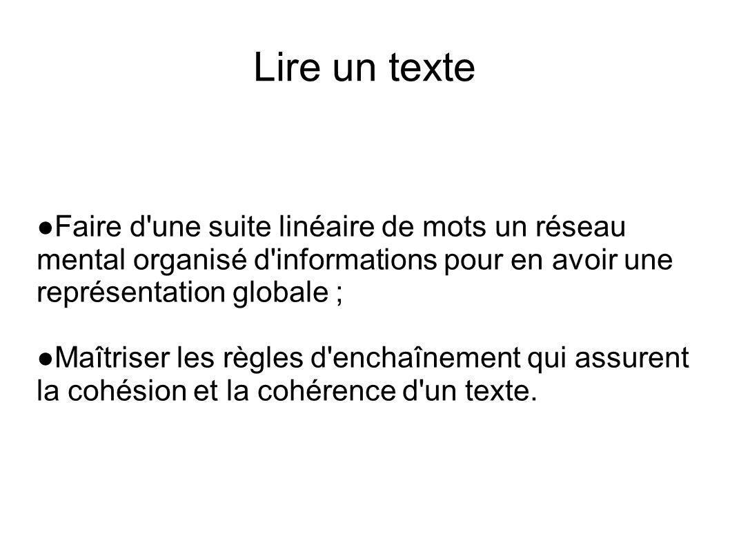 Lire un texte ●Faire d une suite linéaire de mots un réseau mental organisé d informations pour en avoir une représentation globale ;