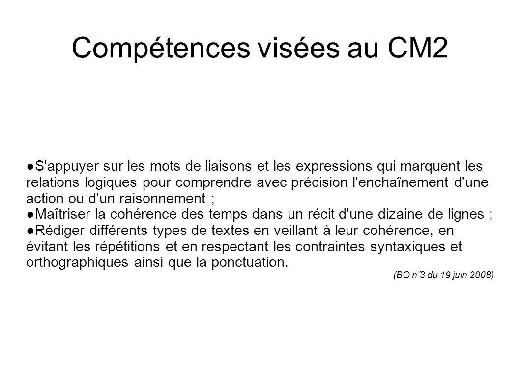 Compétences visées au CM2