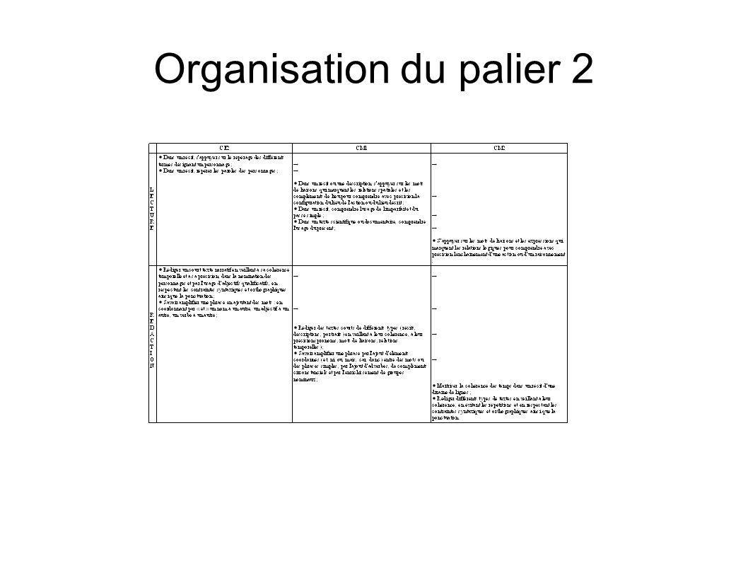 Organisation du palier 2