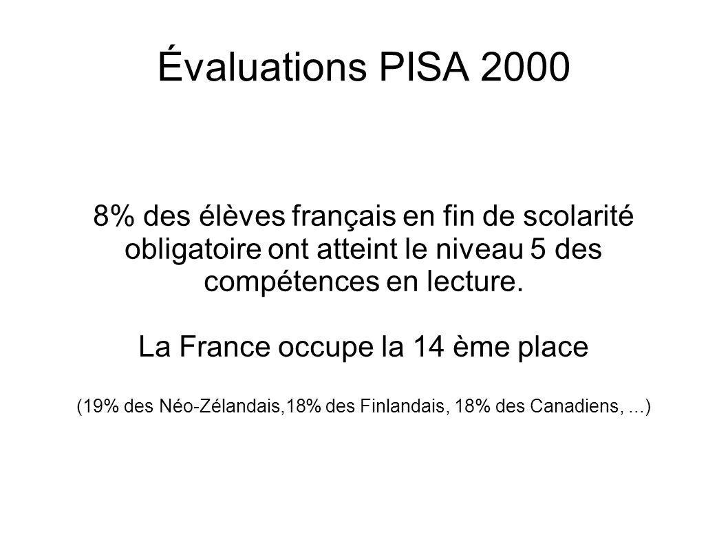 Évaluations PISA 2000 8% des élèves français en fin de scolarité obligatoire ont atteint le niveau 5 des compétences en lecture.