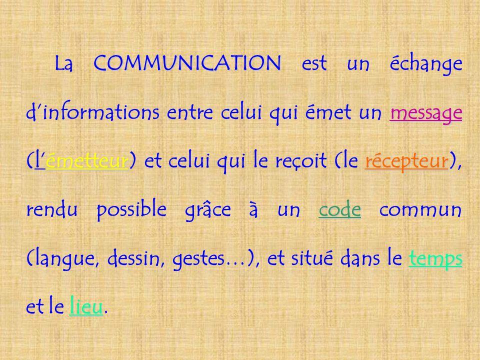 La COMMUNICATION est un échange d'informations entre celui qui émet un message (l'émetteur) et celui qui le reçoit (le récepteur), rendu possible grâce à un code commun (langue, dessin, gestes…), et situé dans le temps et le lieu.