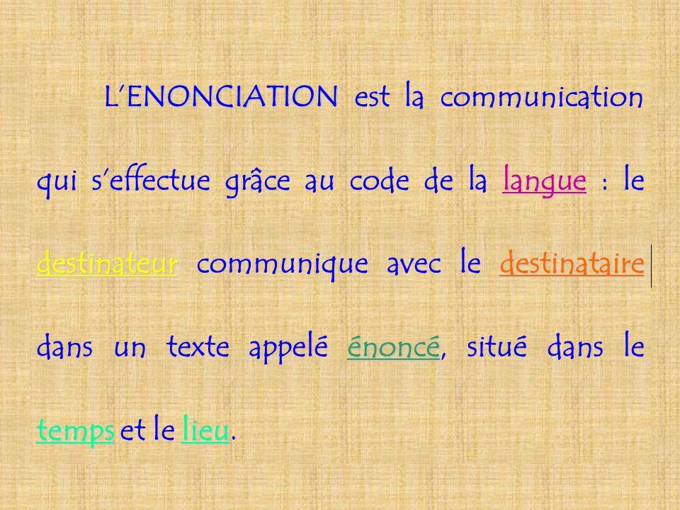 L'ENONCIATION est la communication qui s'effectue grâce au code de la langue : le destinateur communique avec le destinataire dans un texte appelé énoncé, situé dans le temps et le lieu.