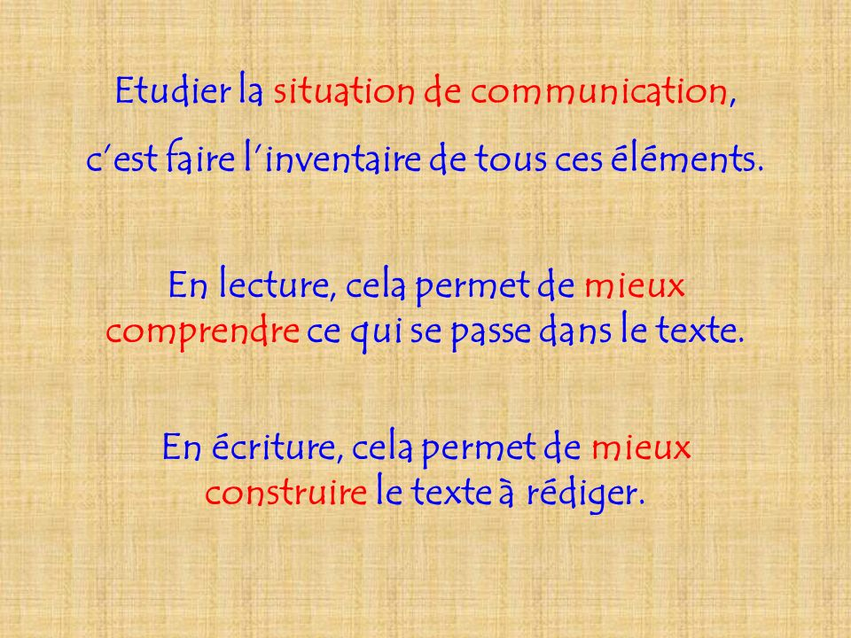 Etudier la situation de communication,