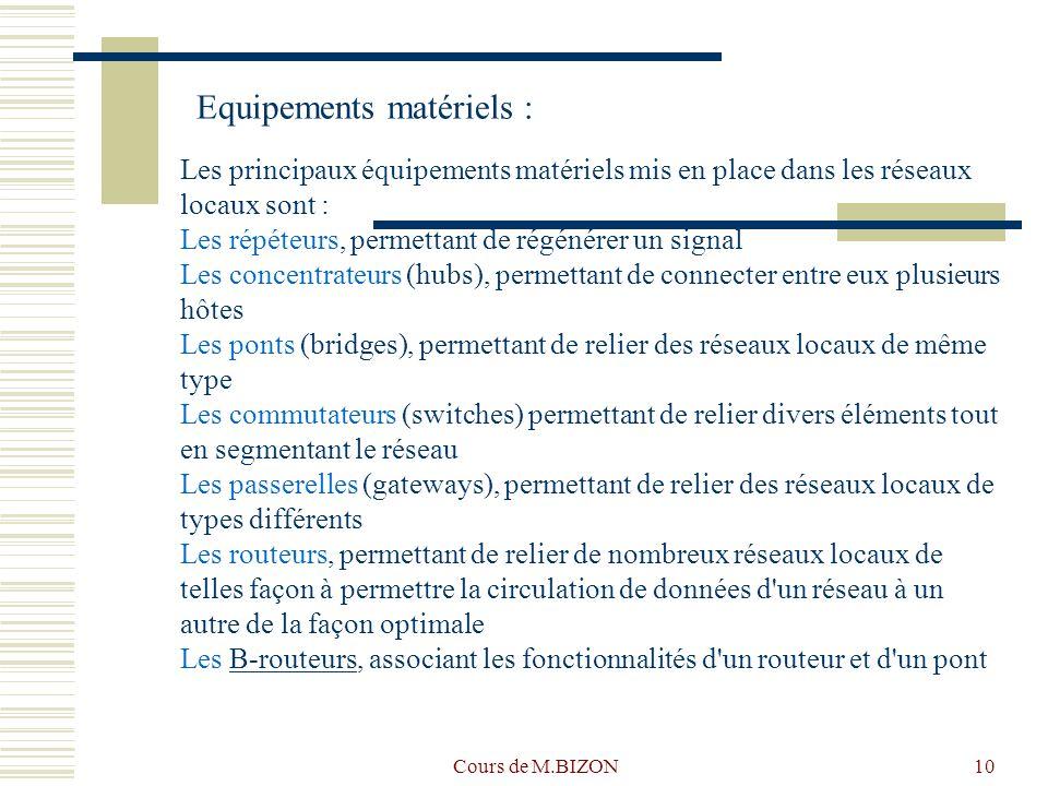Equipements matériels :