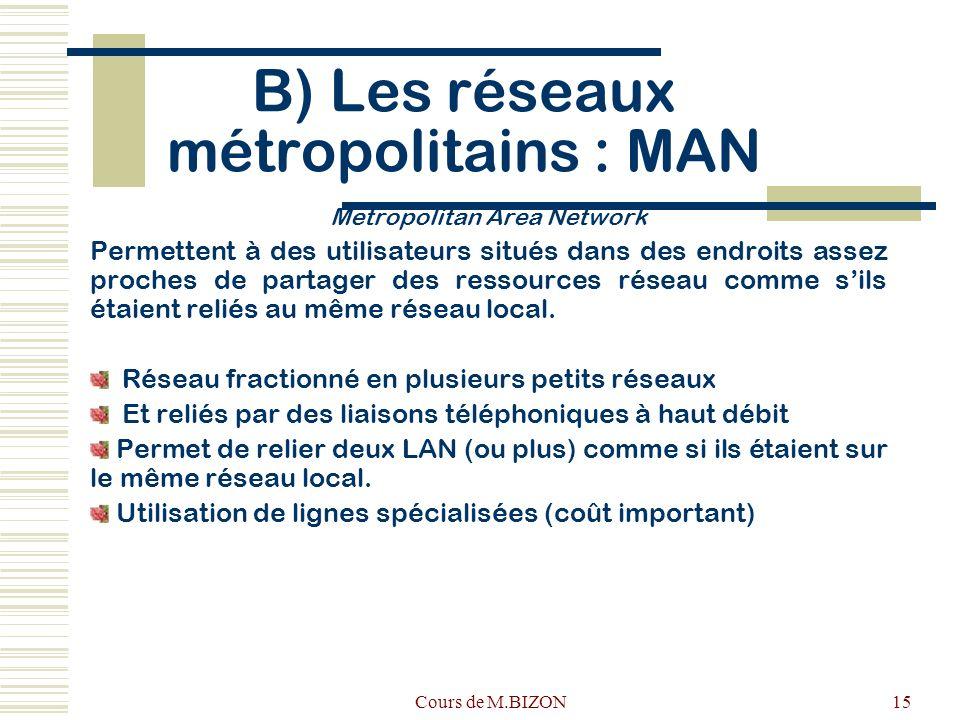 B) Les réseaux métropolitains : MAN