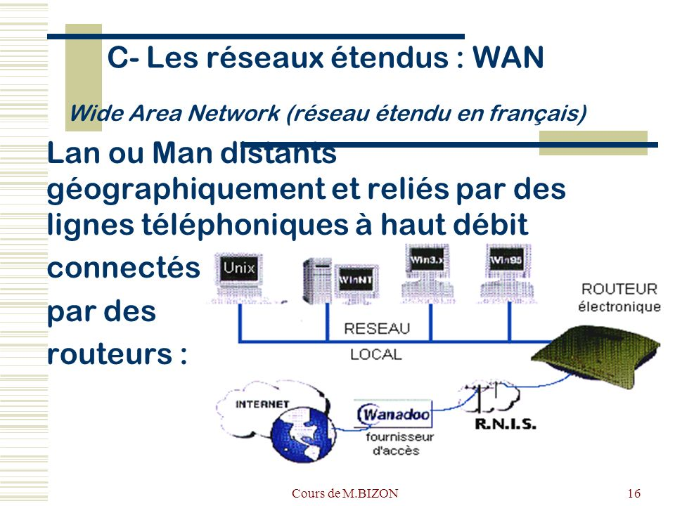 C- Les réseaux étendus : WAN