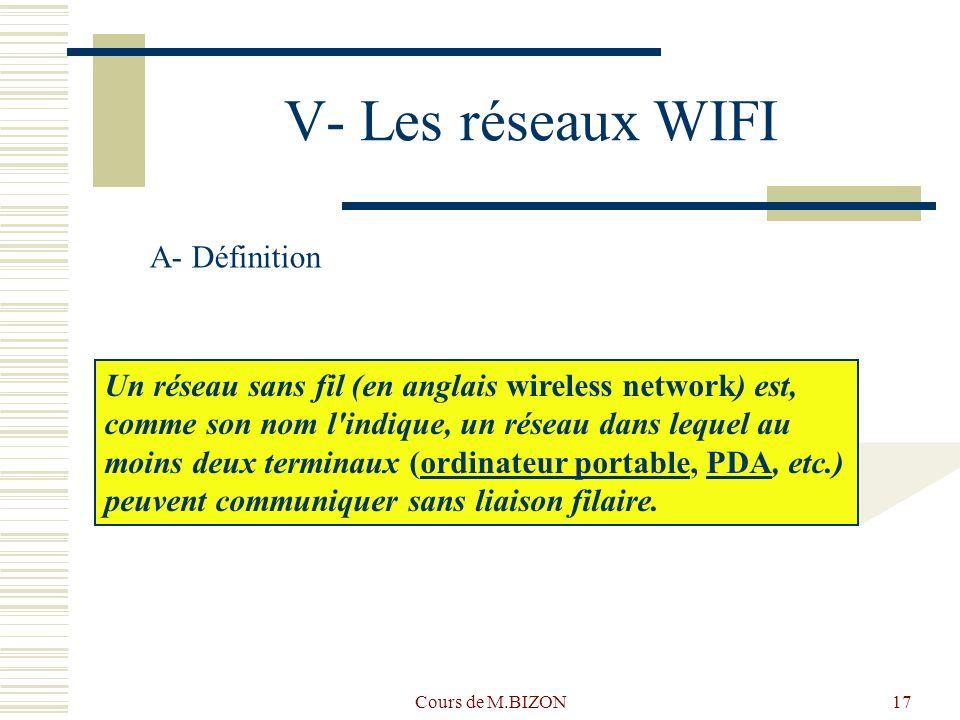 V- Les réseaux WIFI A- Définition