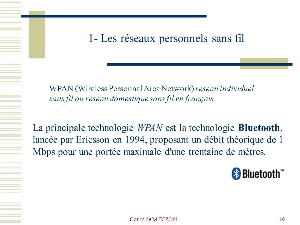 1- Les réseaux personnels sans fil