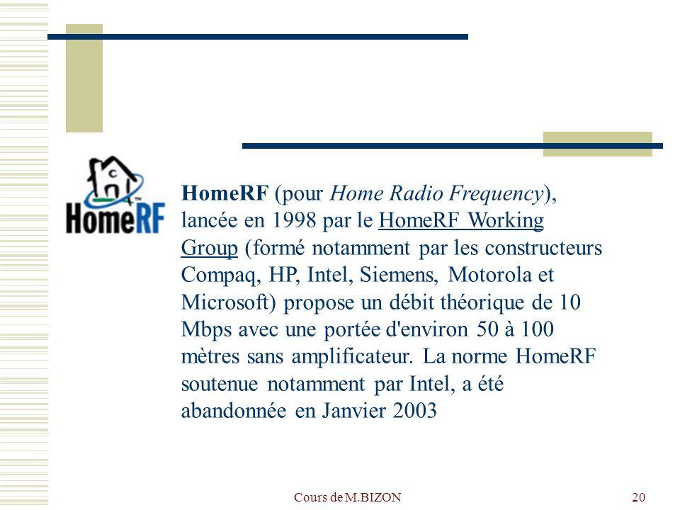 HomeRF (pour Home Radio Frequency), lancée en 1998 par le HomeRF Working Group (formé notamment par les constructeurs Compaq, HP, Intel, Siemens, Motorola et Microsoft) propose un débit théorique de 10 Mbps avec une portée d environ 50 à 100 mètres sans amplificateur. La norme HomeRF soutenue notamment par Intel, a été abandonnée en Janvier 2003