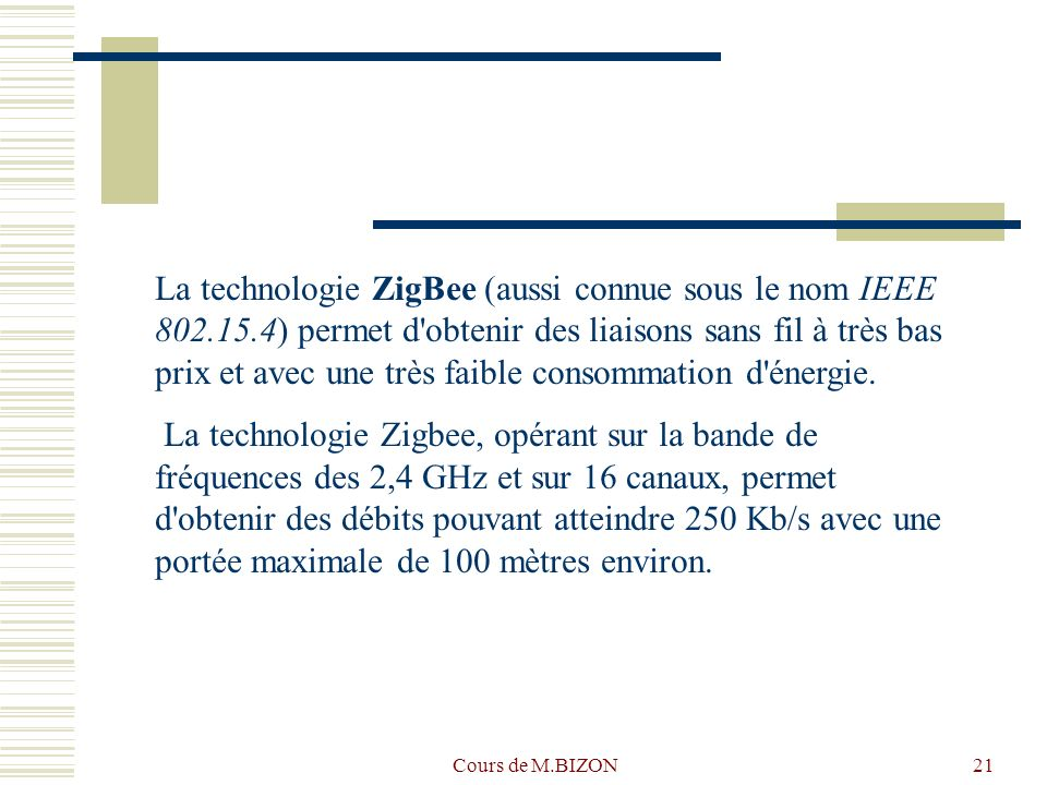 La technologie ZigBee (aussi connue sous le nom IEEE 802. 15
