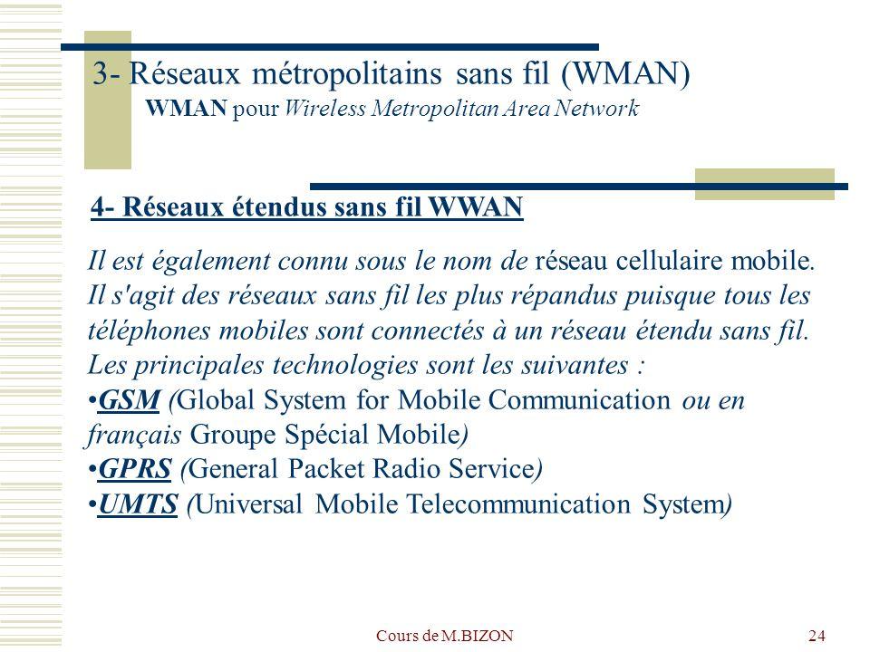 3- Réseaux métropolitains sans fil (WMAN)