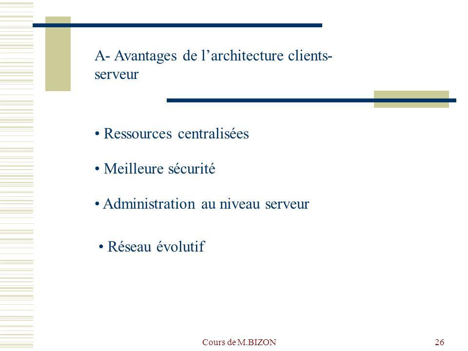 A- Avantages de l'architecture clients-serveur