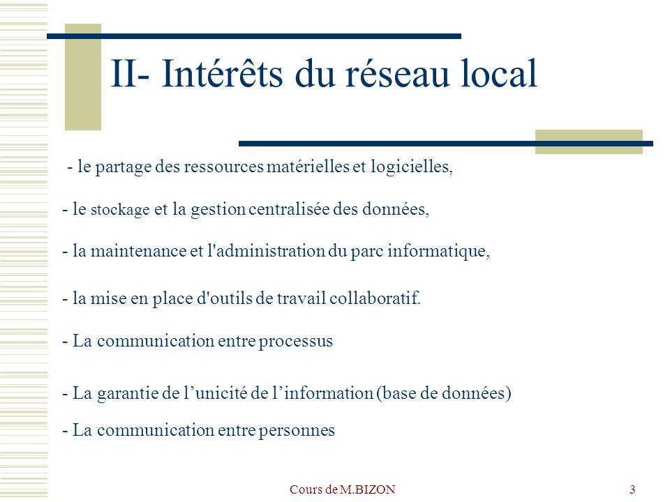 II- Intérêts du réseau local