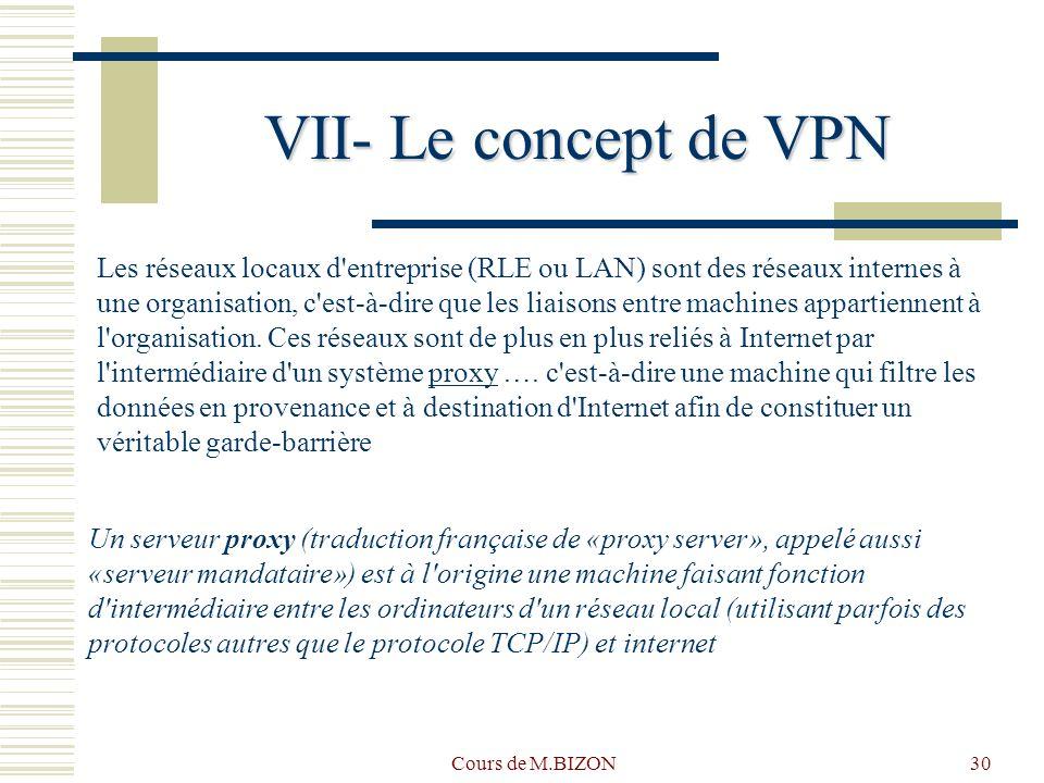 VII- Le concept de VPN
