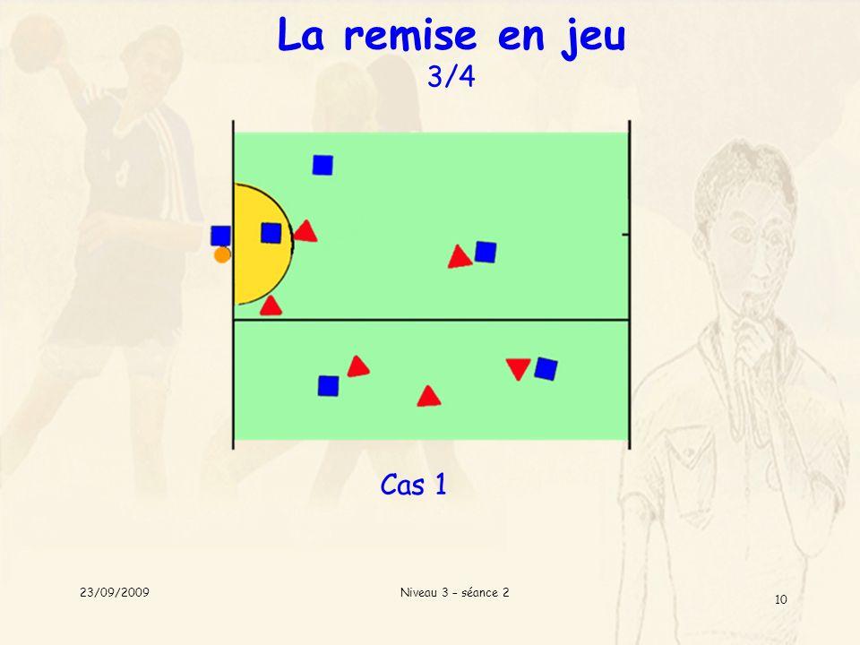 La remise en jeu 3/4 On retrouve les 3 cas des endroits possibles d'exécuter une remise en jeu suivant le motif qui a entraîné la sortie du ballon.