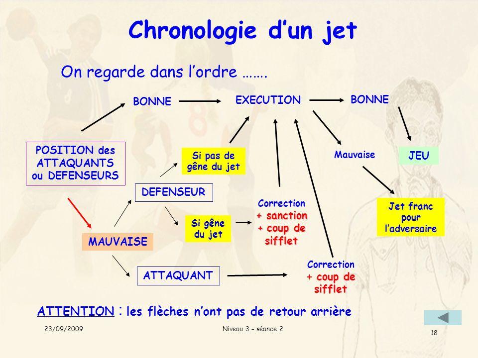 Chronologie d'un jet On regarde dans l'ordre …….