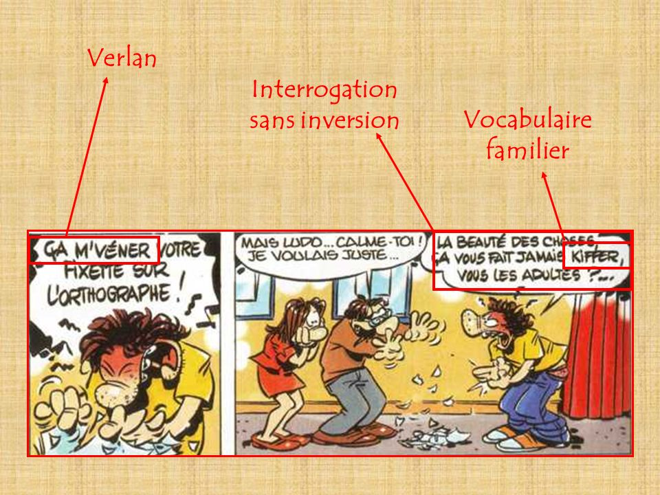 Verlan Interrogation sans inversion Vocabulaire familier