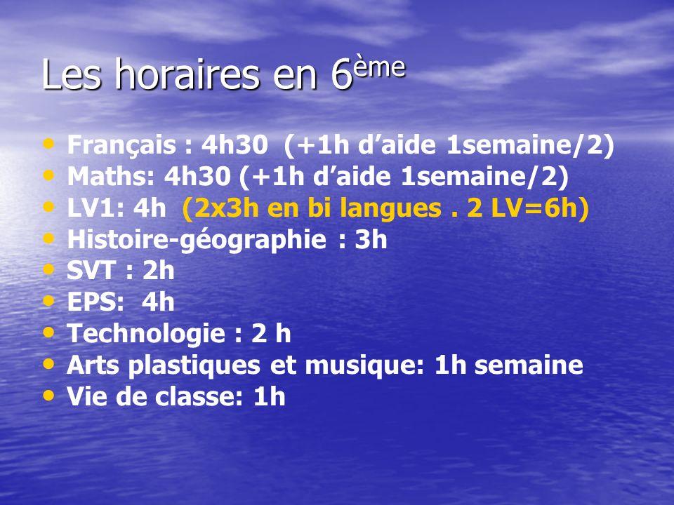 Les horaires en 6ème Français : 4h30 (+1h d'aide 1semaine/2)
