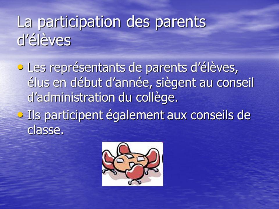 La participation des parents d'élèves