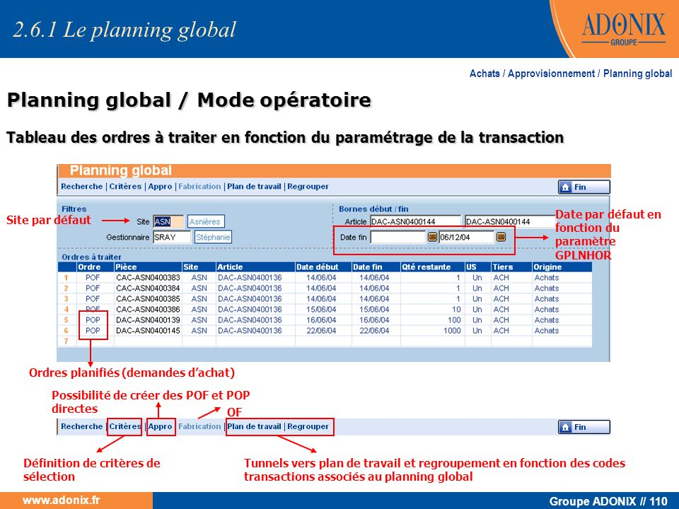 2.6.1 Le planning global Planning global / Mode opératoire