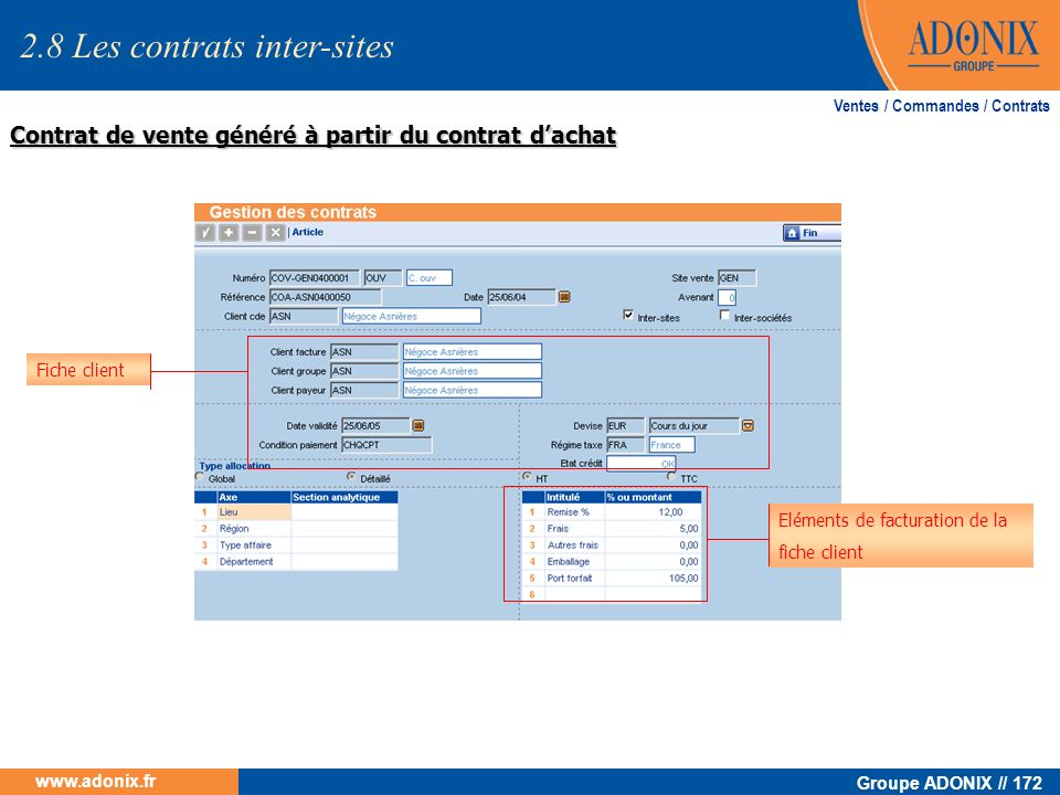 2.8 Les contrats inter-sites