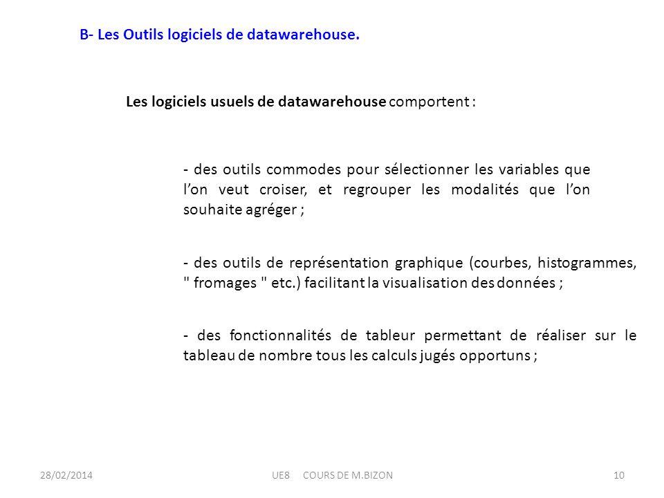 B- Les Outils logiciels de datawarehouse.