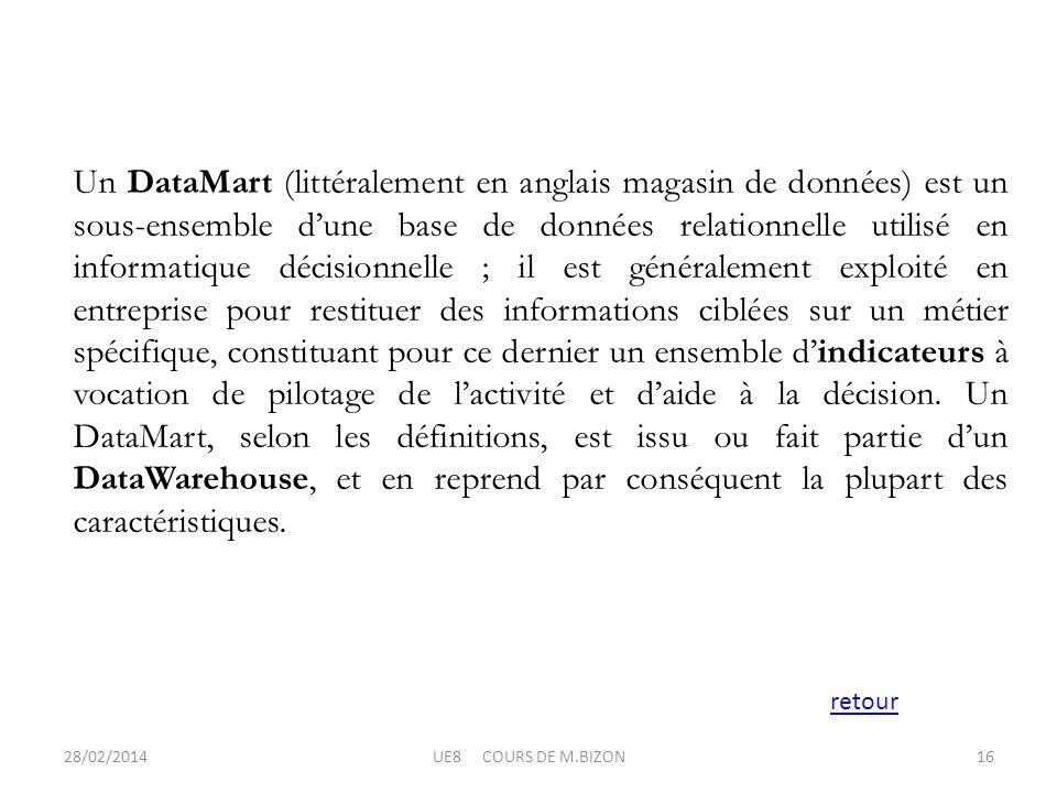 Un DataMart (littéralement en anglais magasin de données) est un sous-ensemble d'une base de données relationnelle utilisé en informatique décisionnelle ; il est généralement exploité en entreprise pour restituer des informations ciblées sur un métier spécifique, constituant pour ce dernier un ensemble d'indicateurs à vocation de pilotage de l'activité et d'aide à la décision. Un DataMart, selon les définitions, est issu ou fait partie d'un DataWarehouse, et en reprend par conséquent la plupart des caractéristiques.