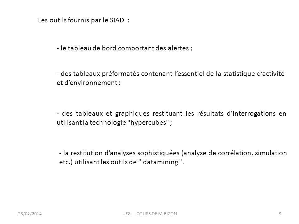 Les outils fournis par le SIAD :