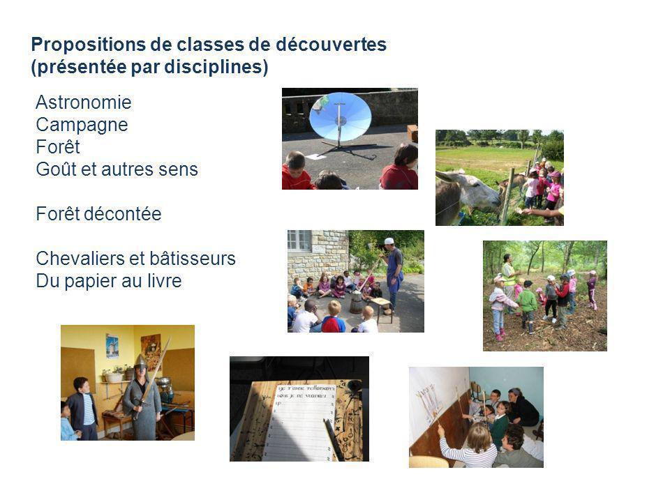 Propositions de classes de découvertes (présentée par disciplines)