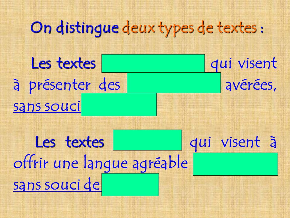 On distingue deux types de textes :
