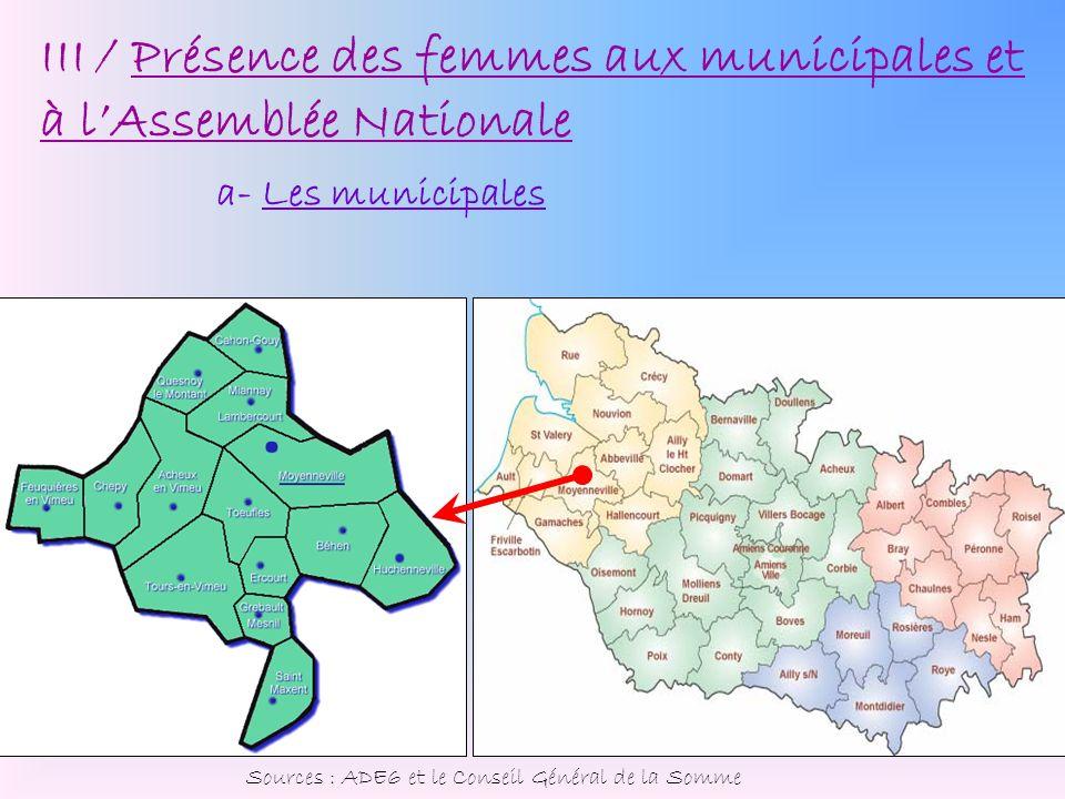 Sources : ADE6 et le Conseil Général de la Somme