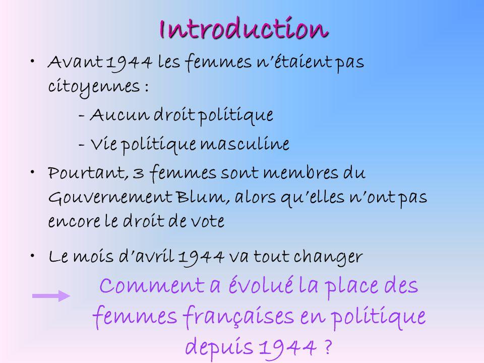 IntroductionAvant 1944 les femmes n'étaient pas citoyennes : - Aucun droit politique. - Vie politique masculine.