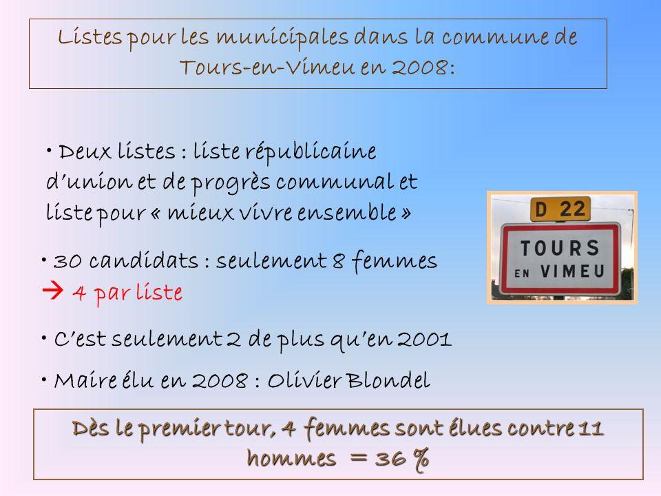 Listes pour les municipales dans la commune de Tours-en-Vimeu en 2008: