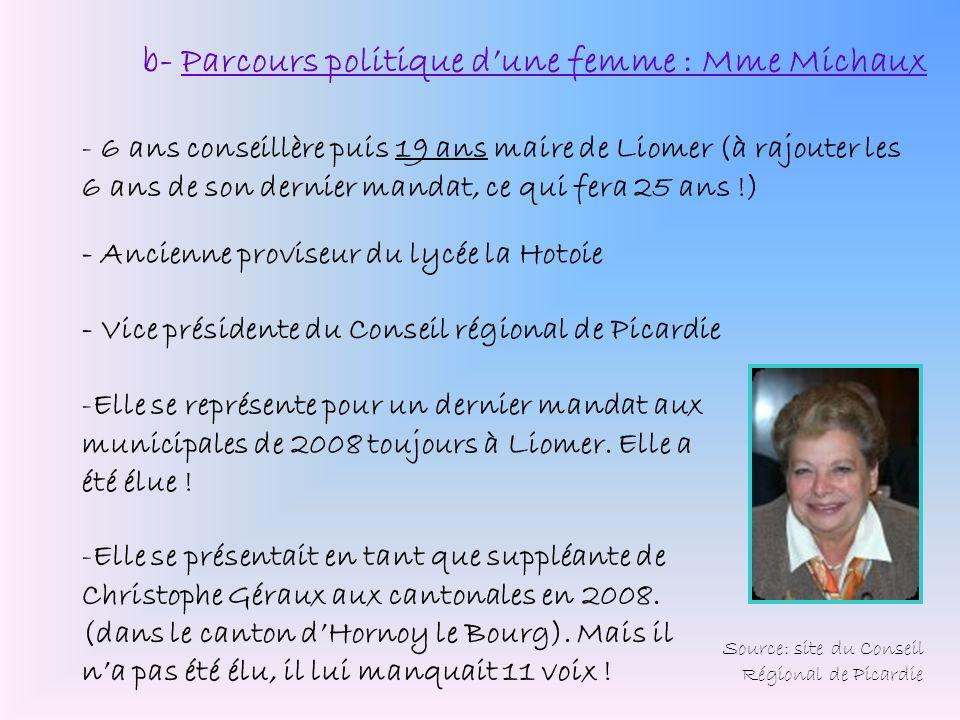b- Parcours politique d'une femme : Mme Michaux