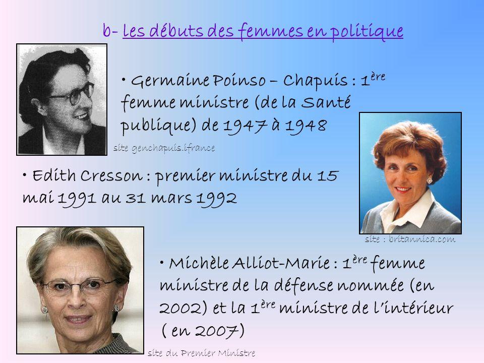 b- les débuts des femmes en politique