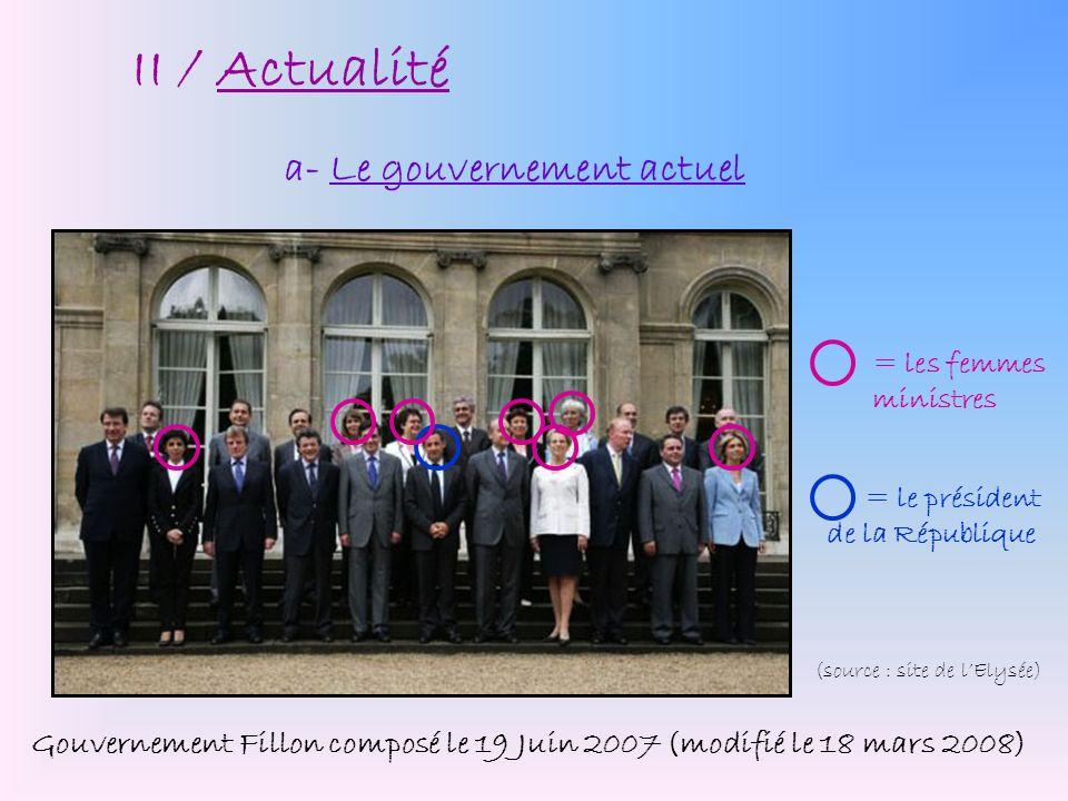 II / Actualité a- Le gouvernement actuel
