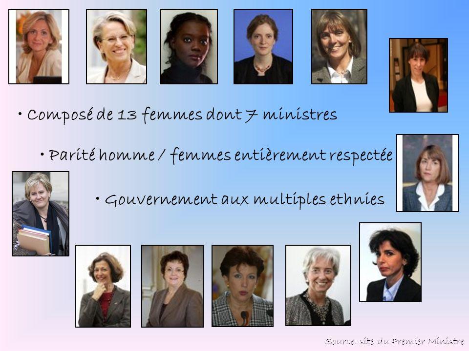 Composé de 13 femmes dont 7 ministres