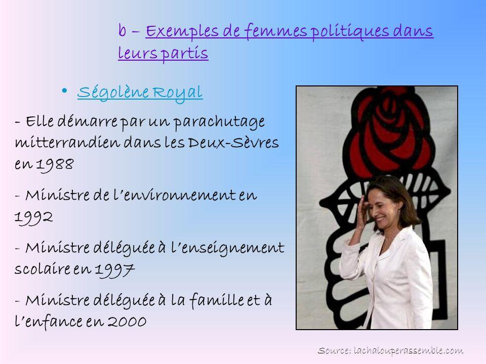b – Exemples de femmes politiques dans leurs partis