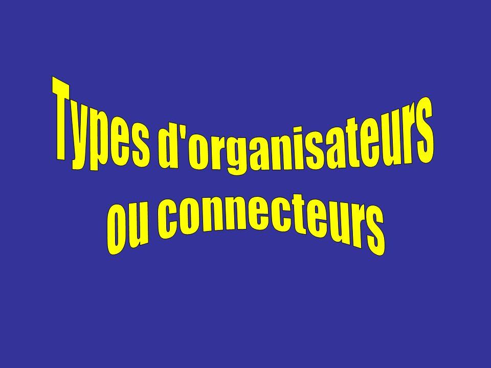 Types d organisateurs ou connecteurs