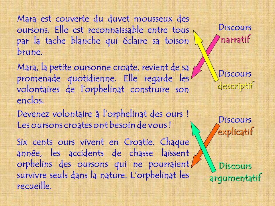 Discours argumentatif
