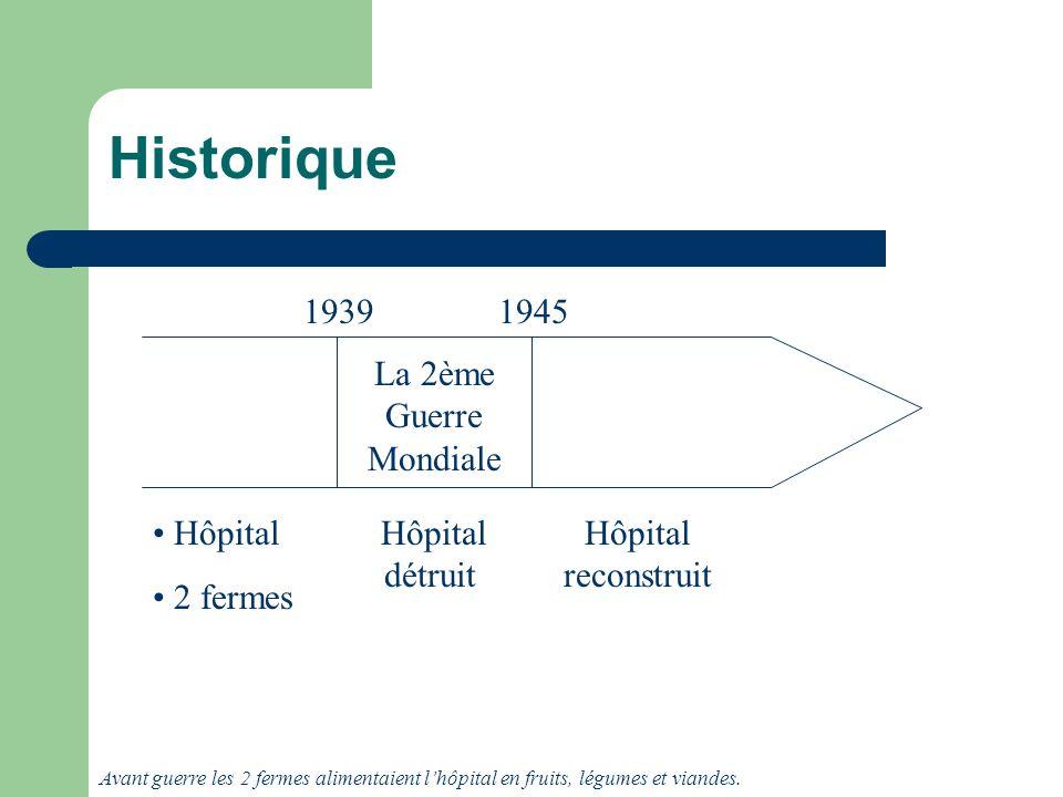 Historique 1939 1945 La 2ème Guerre Mondiale Hôpital 2 fermes