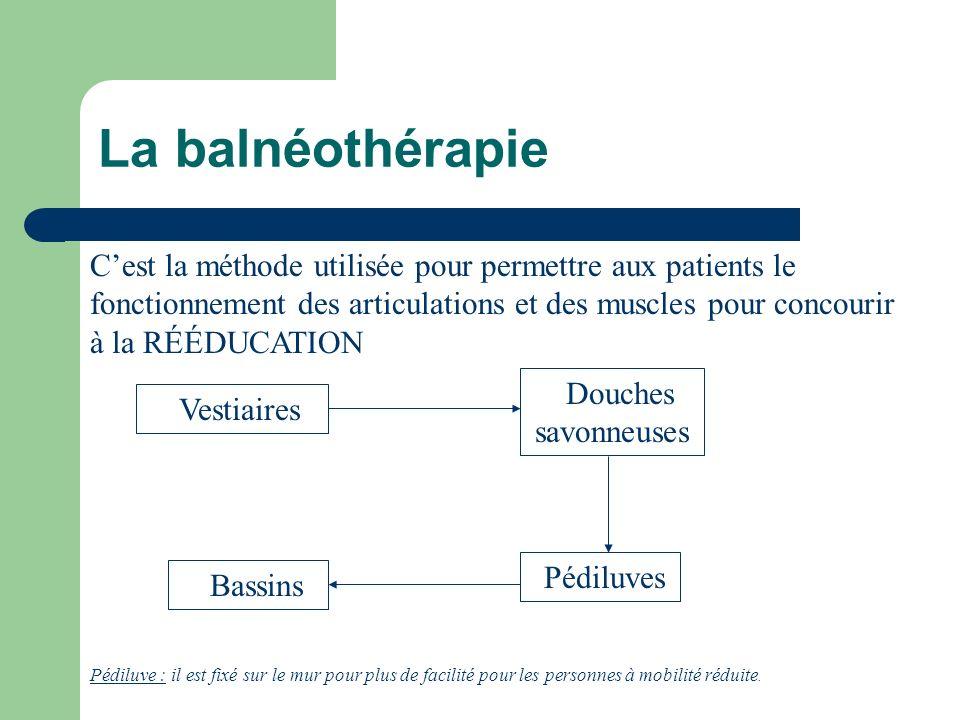La balnéothérapie
