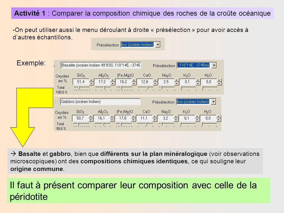 Activité 1 : Comparer la composition chimique des roches de la croûte océanique