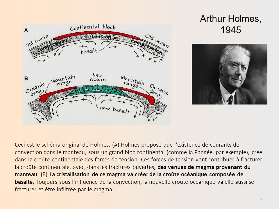 Arthur Holmes, 1945