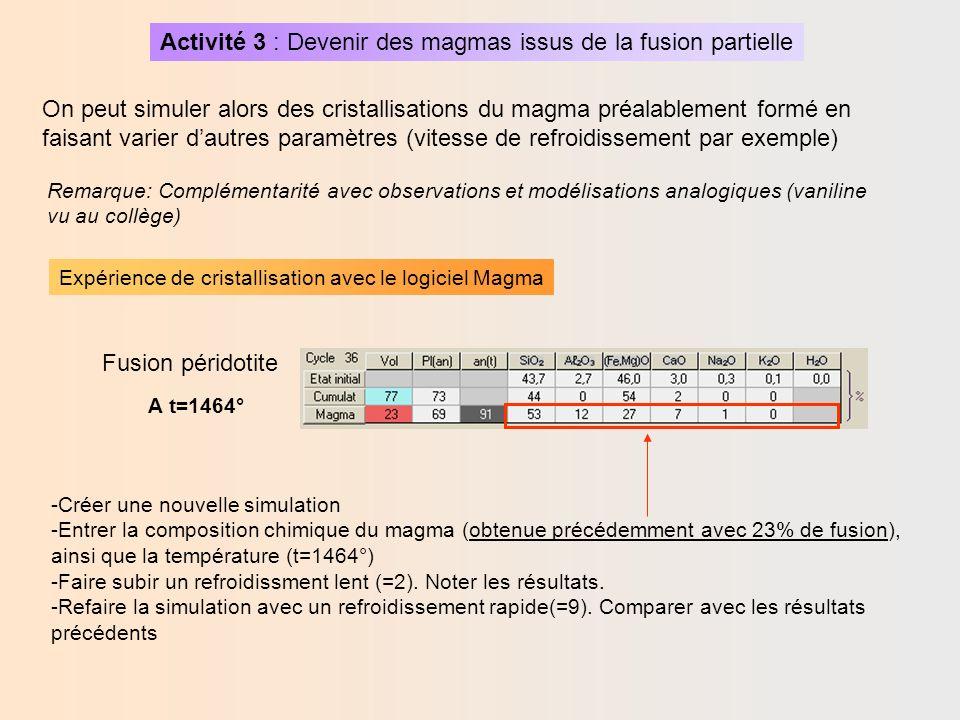 Activité 3 : Devenir des magmas issus de la fusion partielle